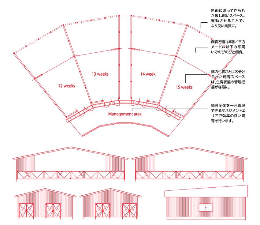 扇舎全体図